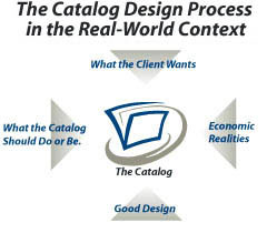 What-the-catalog-should-do-or-be